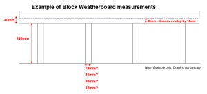 Example Weatherboard Measurements