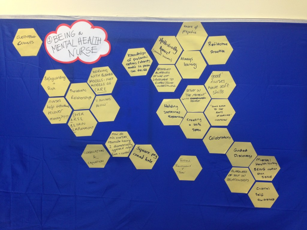 Being a Mental Health Nurse - Capturing thoughts on the Sticky Wall