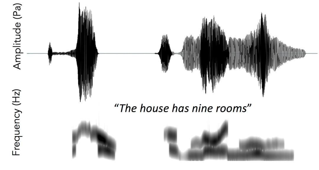speech_example copy