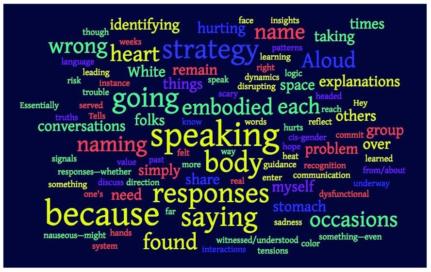 Speaking Up Understanding Language and Gender