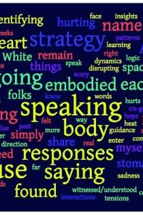 Speaking Up by Speaking Aloud Embodied Responses