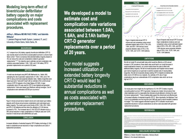 HRS 2021: Modeling long-term effect of biventricular defibrillator battery capacity on major complications and costs associated with replacement procedures.