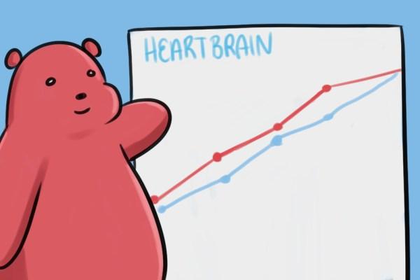 red cartoon bear demonstrating google data studio custom reports