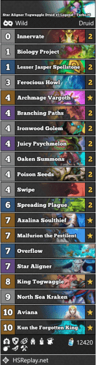 Star Aligner Togwaggle Druid #1 Legend - Tarbo36