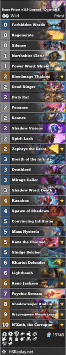 Reno Priest #119 Legend - DuwinHS