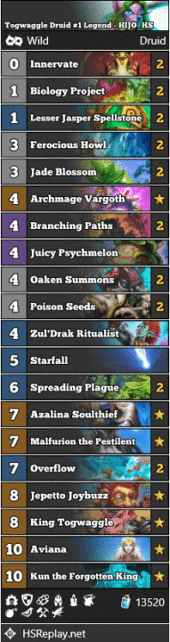 Togwaggle Druid #1 Legend - HIJO_HS