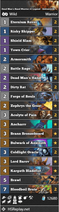 Dead Man's Hand Warrior #1 Legend - Adrien123H