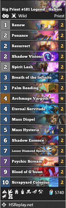 Big Priest #181 Legend - HsSorc