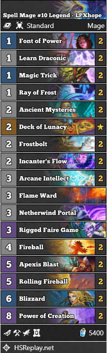 Spell Mage #10 Legend - LPXhope
