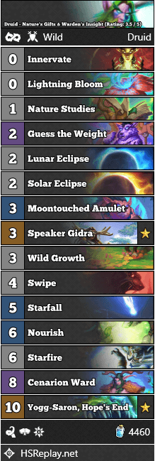 Druid - Nature's Gifts & Warden's Insight (Rating: 3.5 / 5)