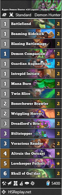 Aggro Demon Hunter #28 Legend - TheBest_HS
