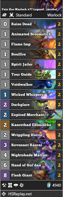 Pain Zoo Warlock #77 Legend - jwrobel