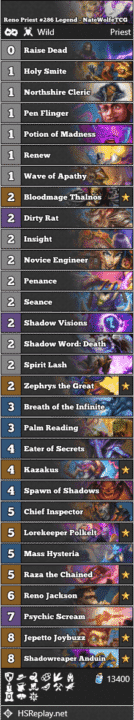Reno Priest #286 Legend - NateWolfeTCG