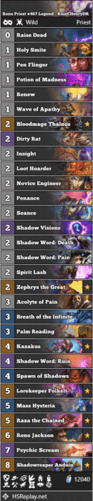 Reno Priest #467 Legend - RuizCHenryDK