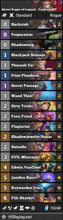 Secret Rogue #8 Legend - YouKnowWP