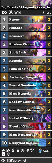 Big Priest #61 Legend - kekw_hs