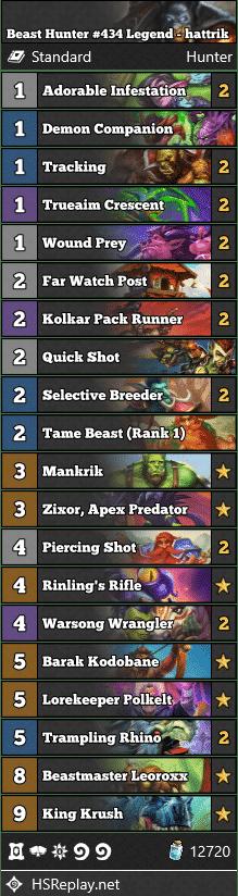 Beast Hunter #434 Legend - hattrik
