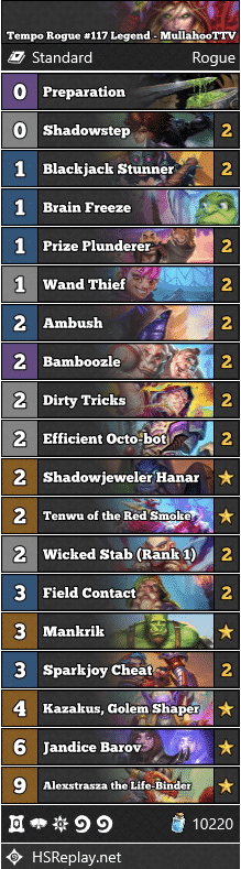 Tempo Rogue #117 Legend - MullahooTTV
