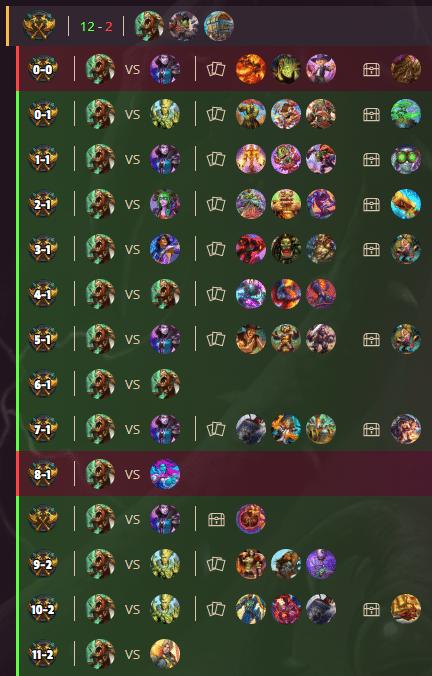 Hearthstone Duels 12-2 Warrior (6943 MMR)