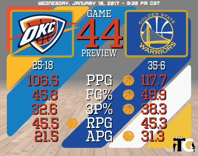 Game 44 Preview - Warriors.png