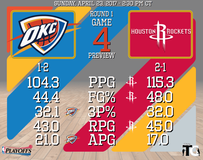 Round 1, Game 4 Preview - Rockets.png