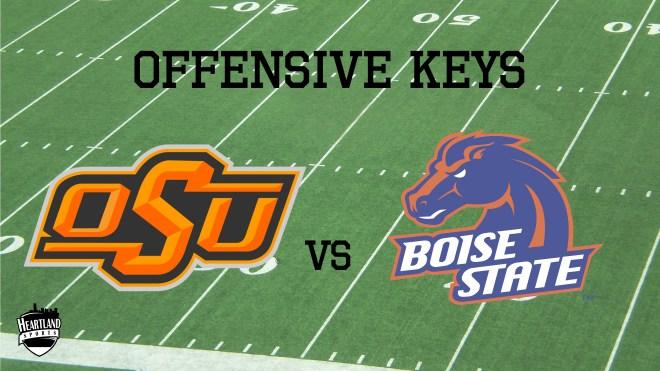 Offensive Keys