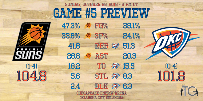 Game #5 - Suns - Preview Stats