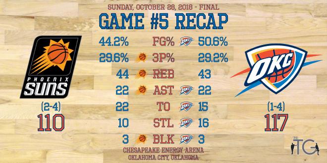 Game #5 - Suns - Recap Stats.png