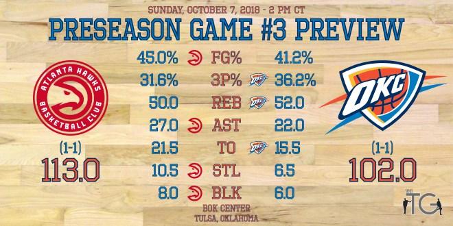 Preseason Game #3 Preview Stats - Hawks.jpg