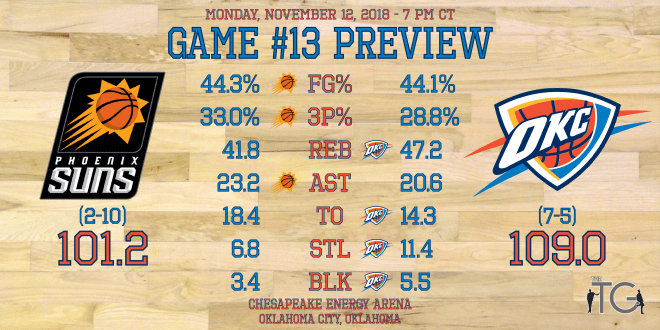 Game #13 - Suns - Preview Stats.png