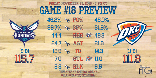 Game #18 - Hornets - Preview Stats.png
