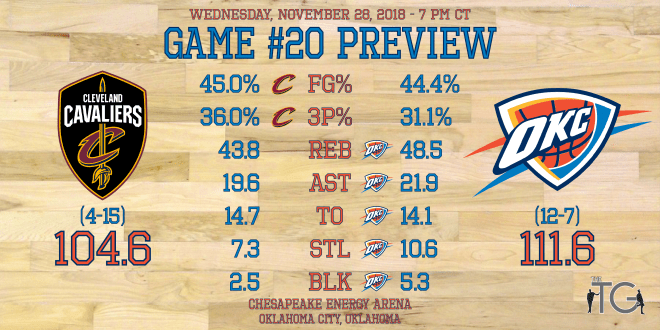 Game #20 - Cavs - Preview Stats