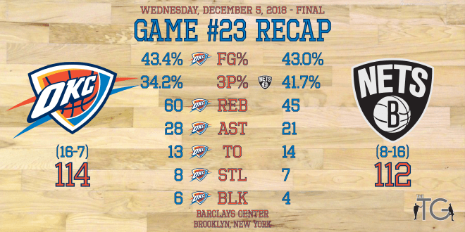 Game #23 - Nets - Recap Stats.png