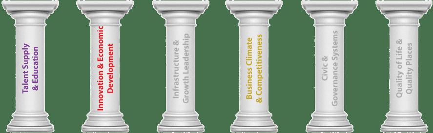 six-pillars_ewed