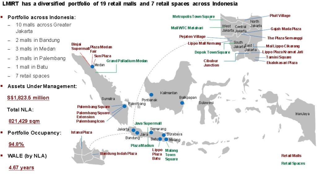 Lippo Mall Indonesia Retail Trust Presence