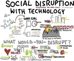 disruption to economy
