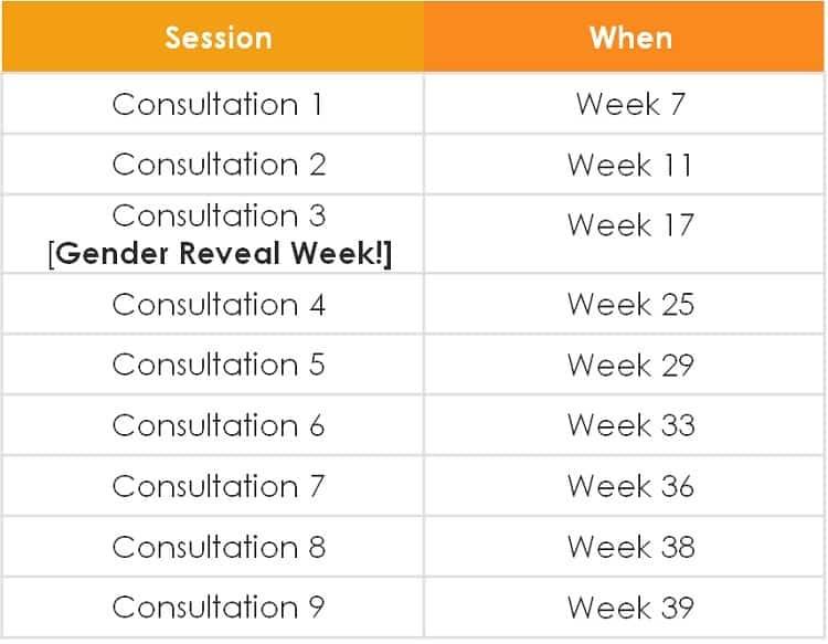 schedule-prenatal-gynaecologist