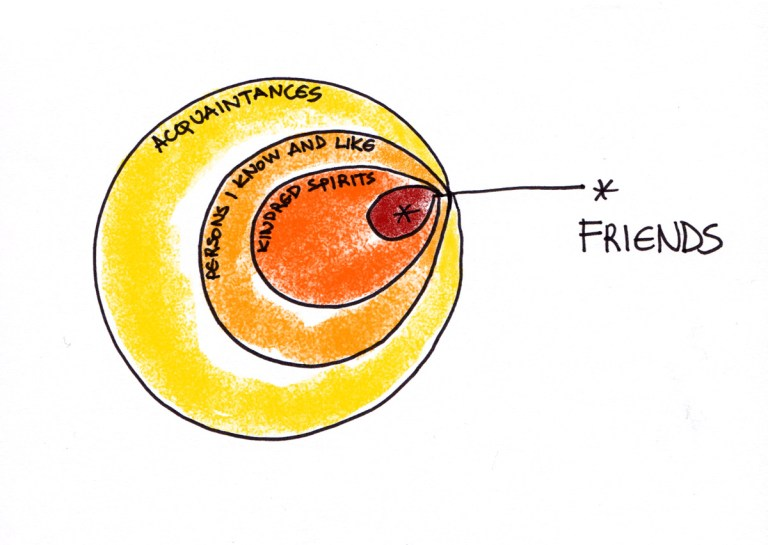 "Reclaiming Friendship: A Visual Taxonomy of Platonic Relationships to Counter the Commodification of the Word ""Friend"""