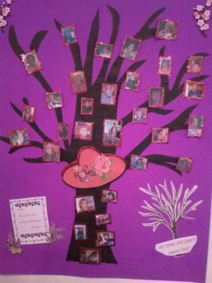 Diva Family Tree