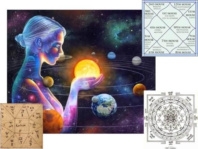#jyotisha#astrologie #védique#Ayurveda#Paris