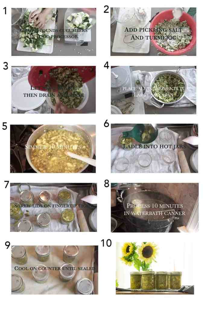 a collage of 10 images showing the steps given in the recipe.