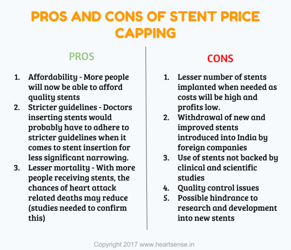 stent price capping pros and cons