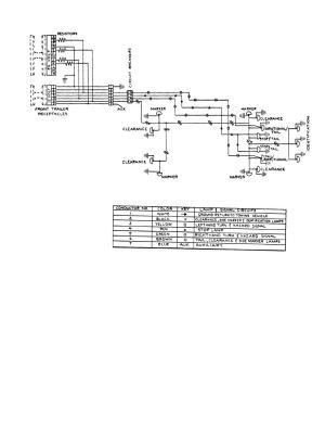 Figure 4 TRAILER WIRING DIAGRAM, 12 & 24 VOLT
