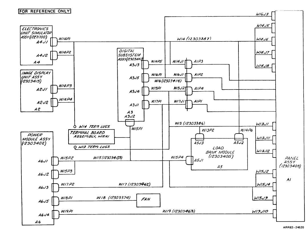 Fo 2 Internal Harness Interconnection Diagram