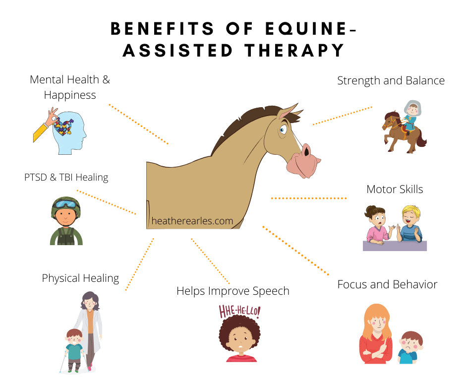 Benefits of equine-assisted therapy #heatherearles #herbnwisdom #naturalliving #podcaster #author #healthblogger #militarywife #farmgirl #horses #equineassistedtherapy