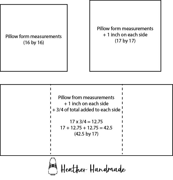envelope pillow math
