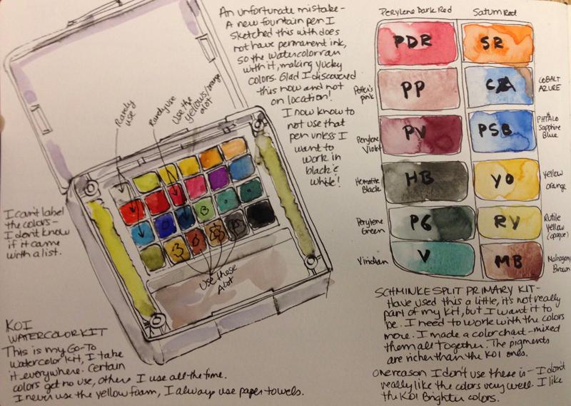 paints blog