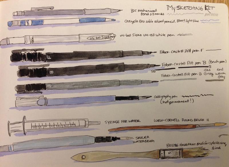 pens blog