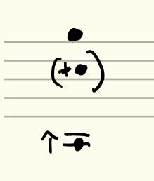 multiphonic1p