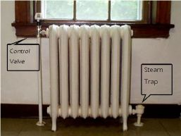 two pipe steam radiator